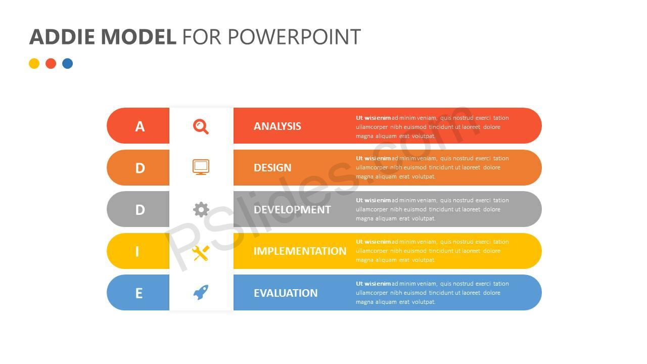 ADDIE Model for PowerPoint Slide1