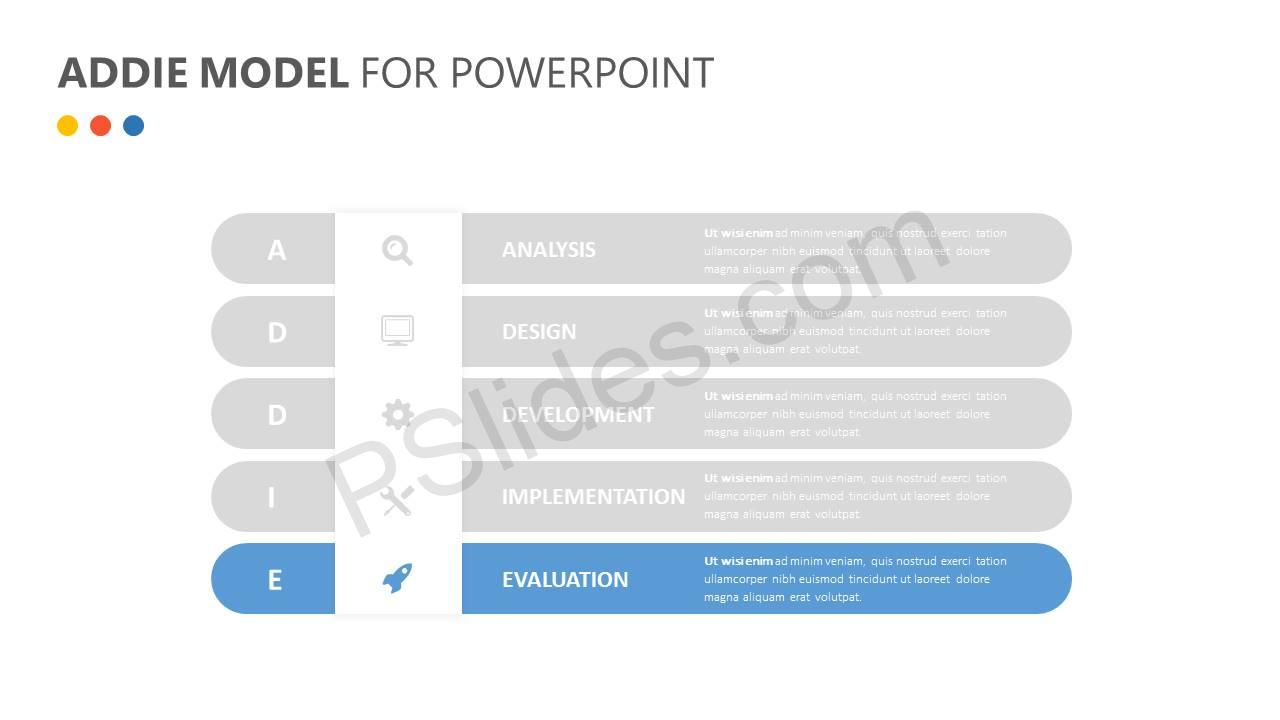 ADDIE Model for PowerPoint Slide2