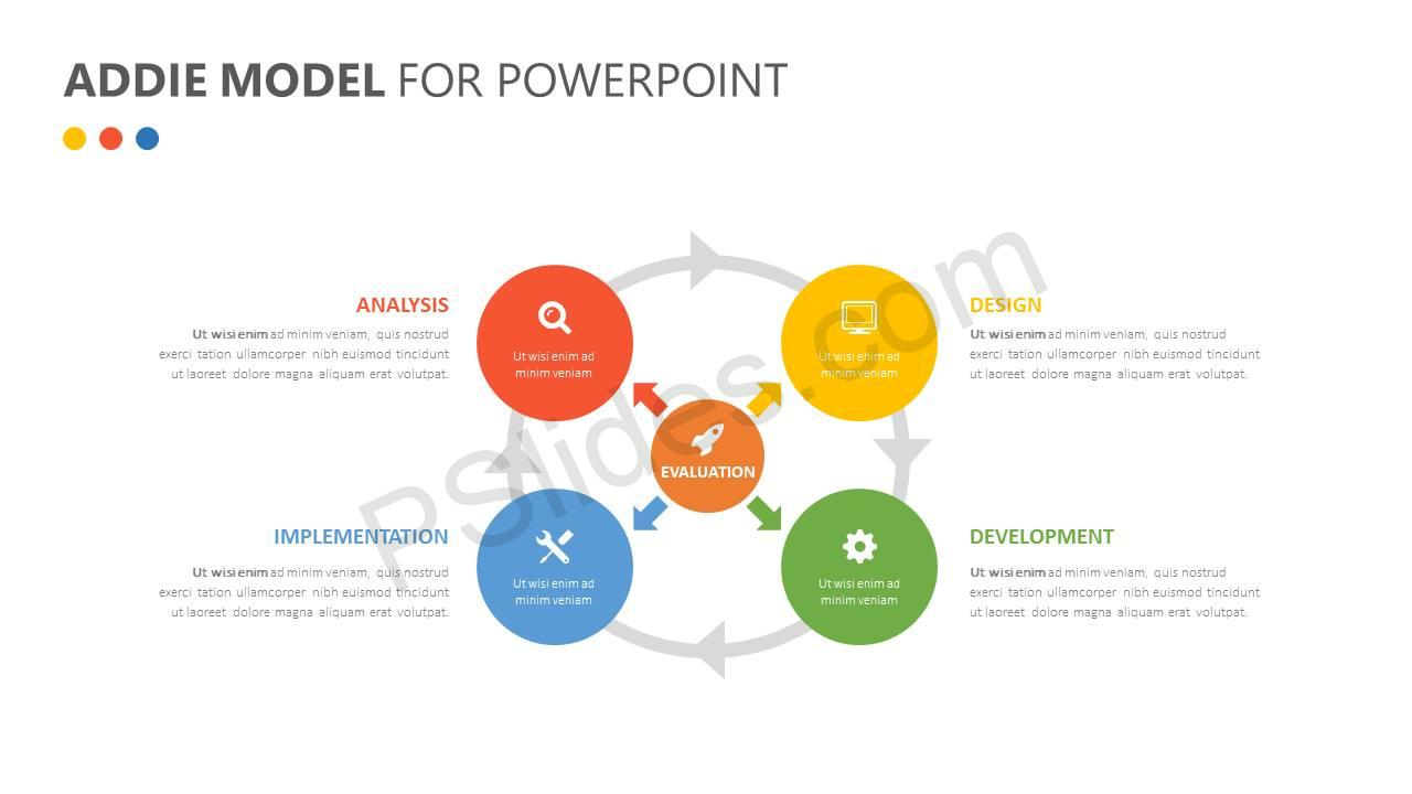 ADDIE Model for PowerPoint Slide3