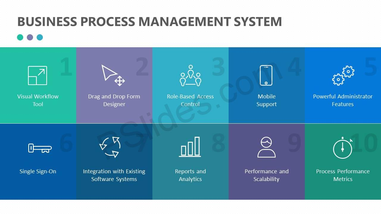 Business Process Management System Slide1