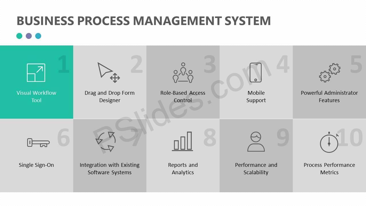 Business Process Management System Slide2