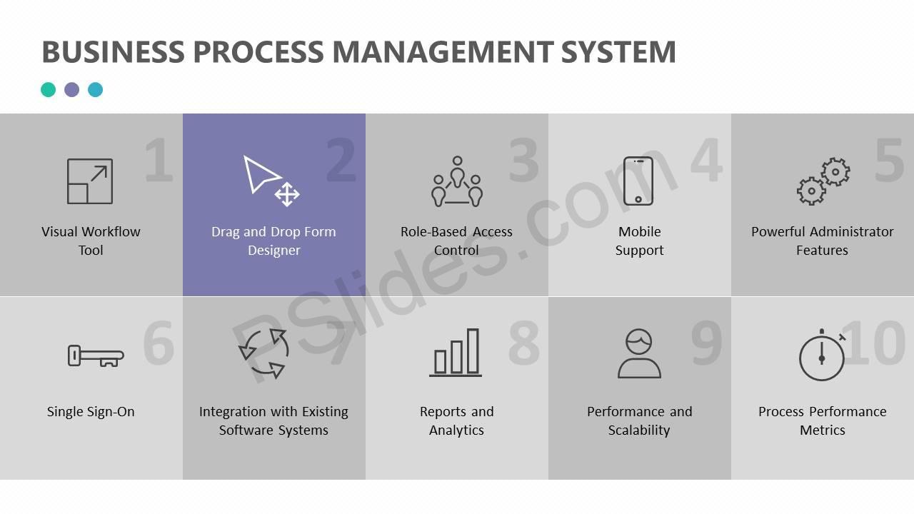 Business Process Management System Slide3