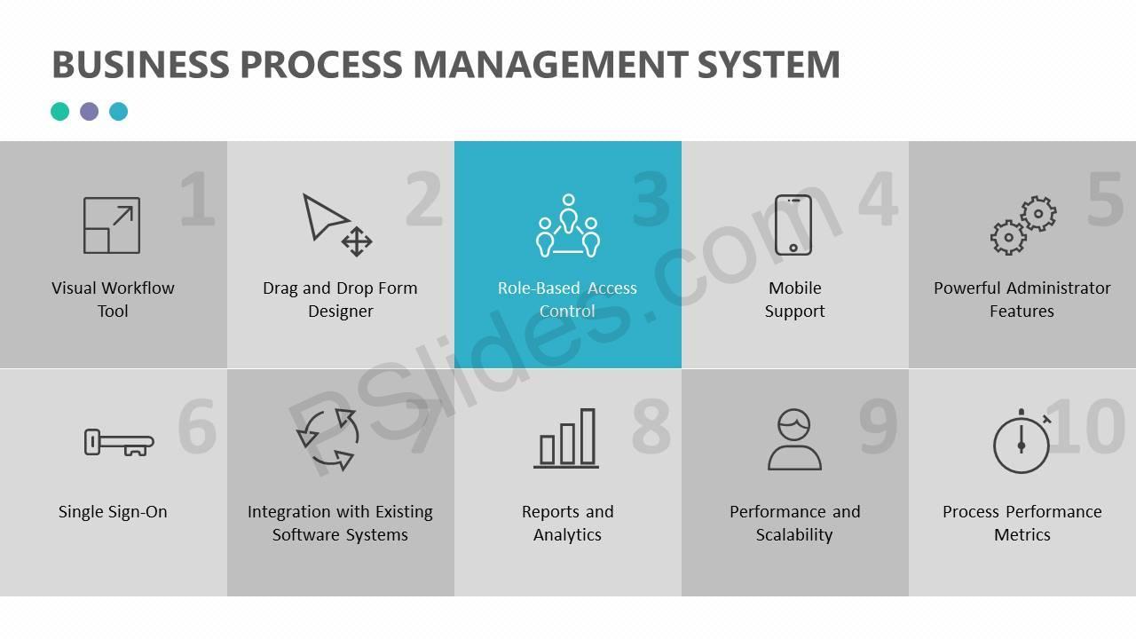 Business Process Management System Slide4