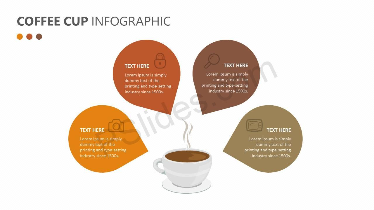 Coffee Cup Infographic Slide2