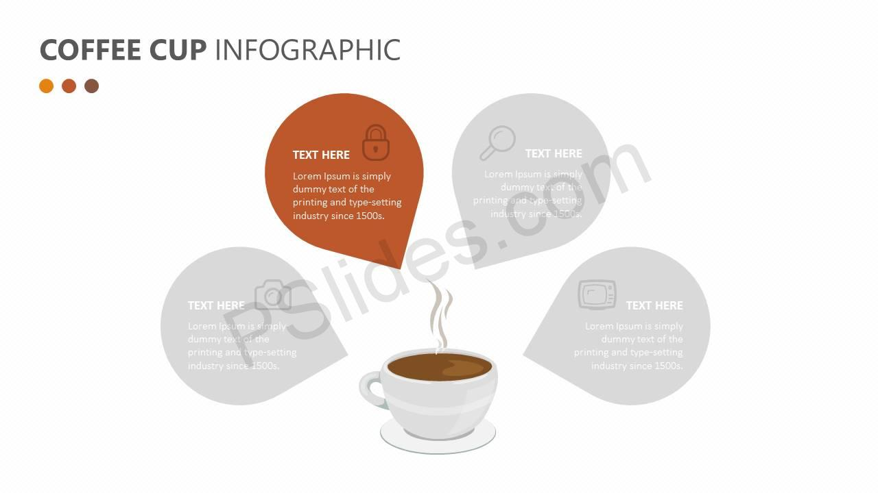 Coffee Cup Infographic Slide3