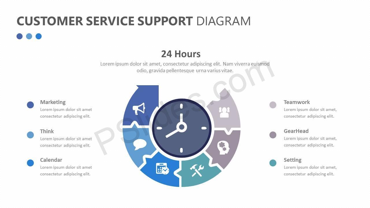 Customer Service Support Diagram Slide1