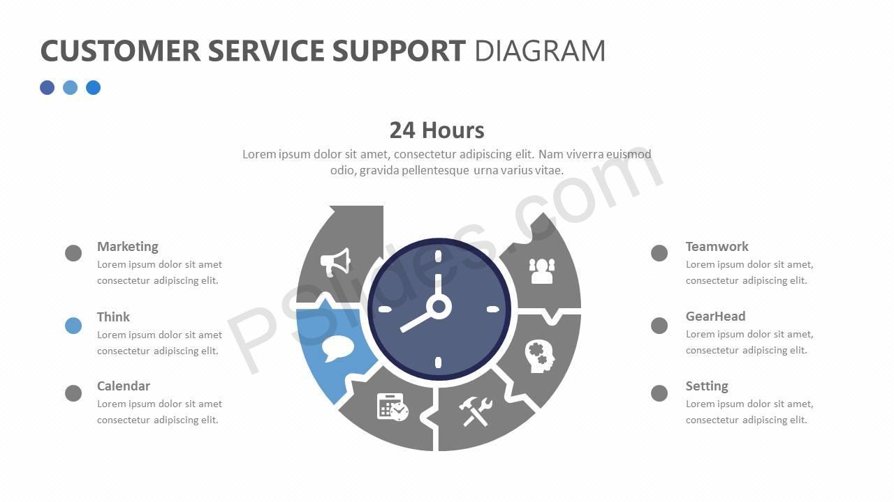 Customer Service Support Diagram Slide3
