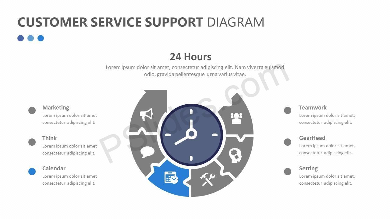 Customer Service Support Diagram Slide4