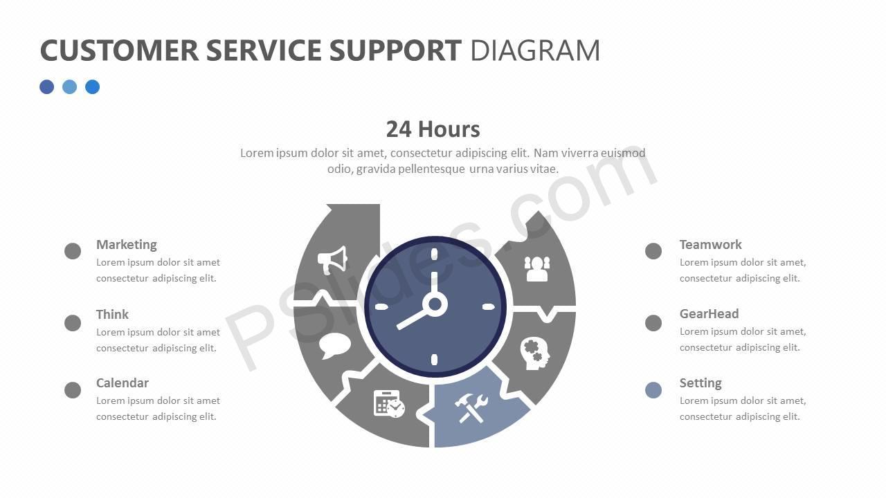 Customer Service Support Diagram Slide5