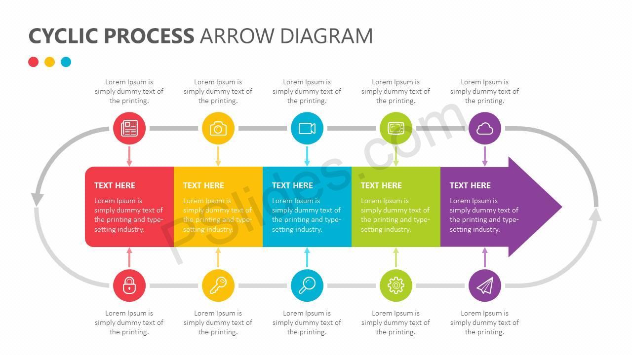 Cyclic Process Arrow Diagram Slide1