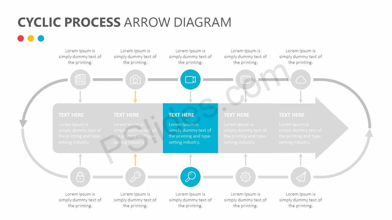 Cyclic Process Arrow Diagram Slide2
