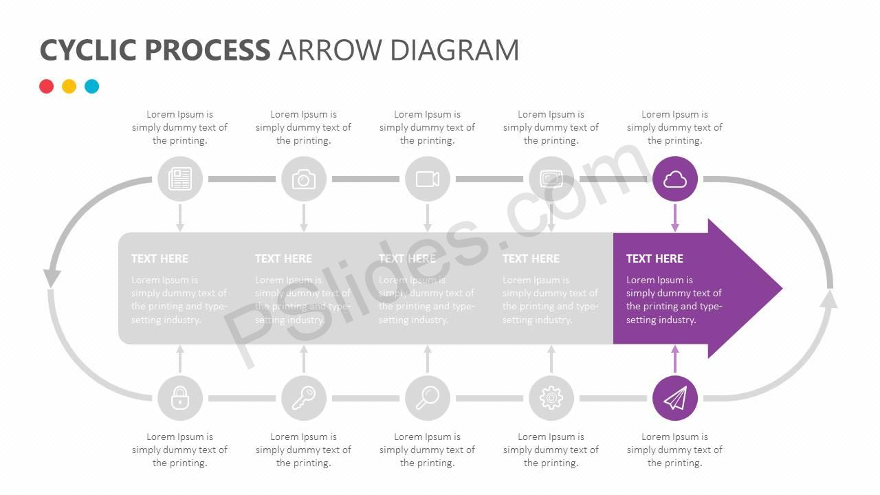 Cyclic Process Arrow Diagram Slide4