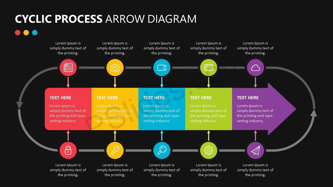 Cyclic Process Arrow Diagram Slide5