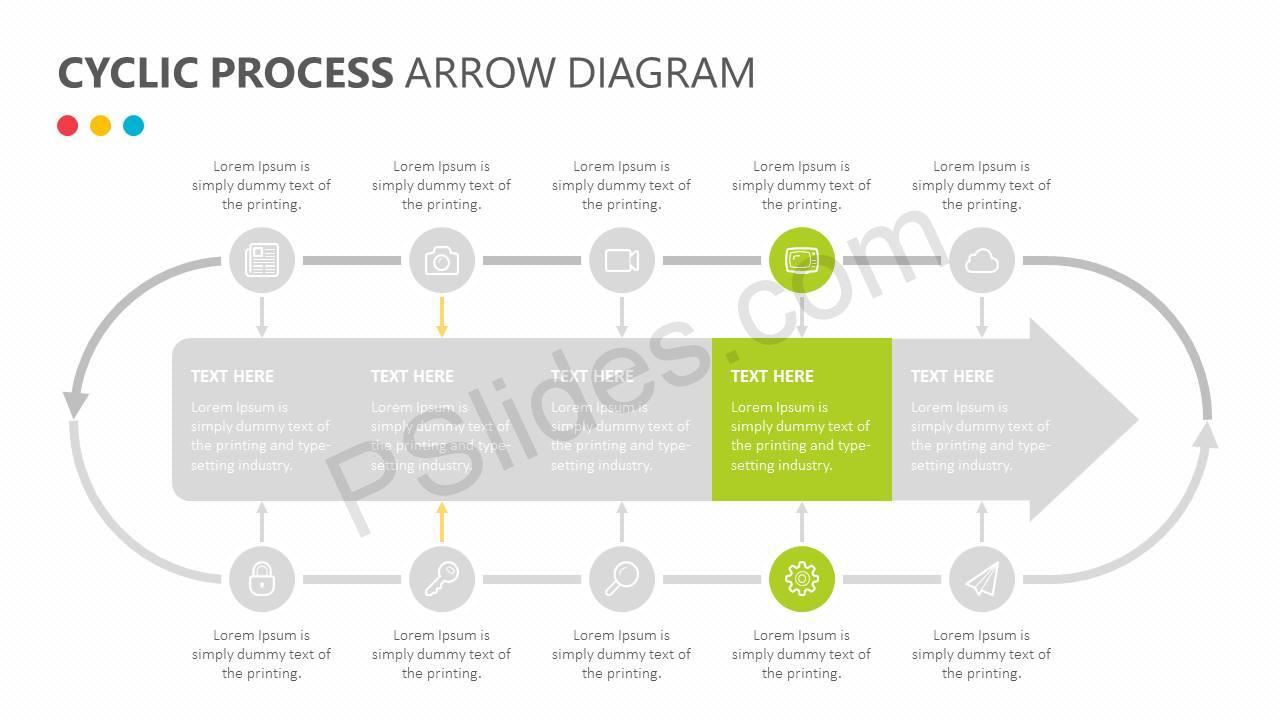 Cyclic Process Arrow DiagramSlide3