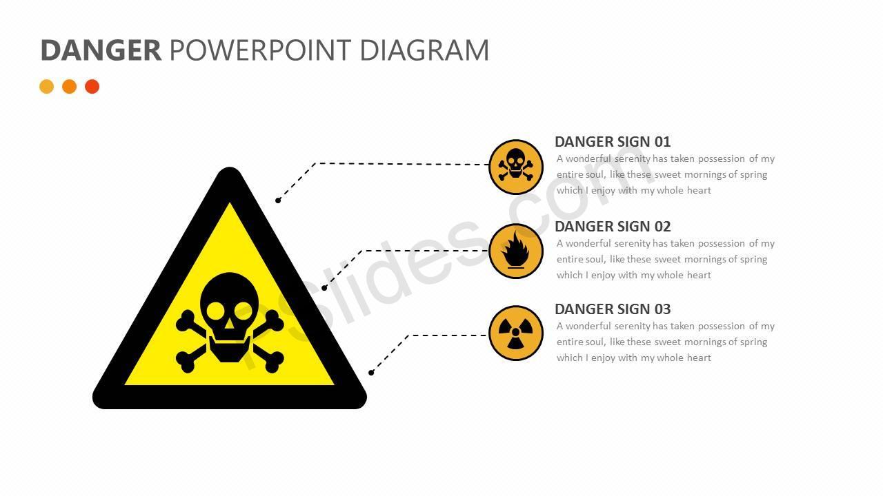 Danger PowerPoint Diagram Slide1