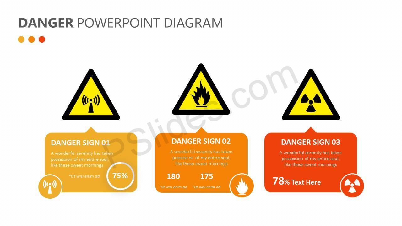 Danger PowerPoint Diagram Slide2