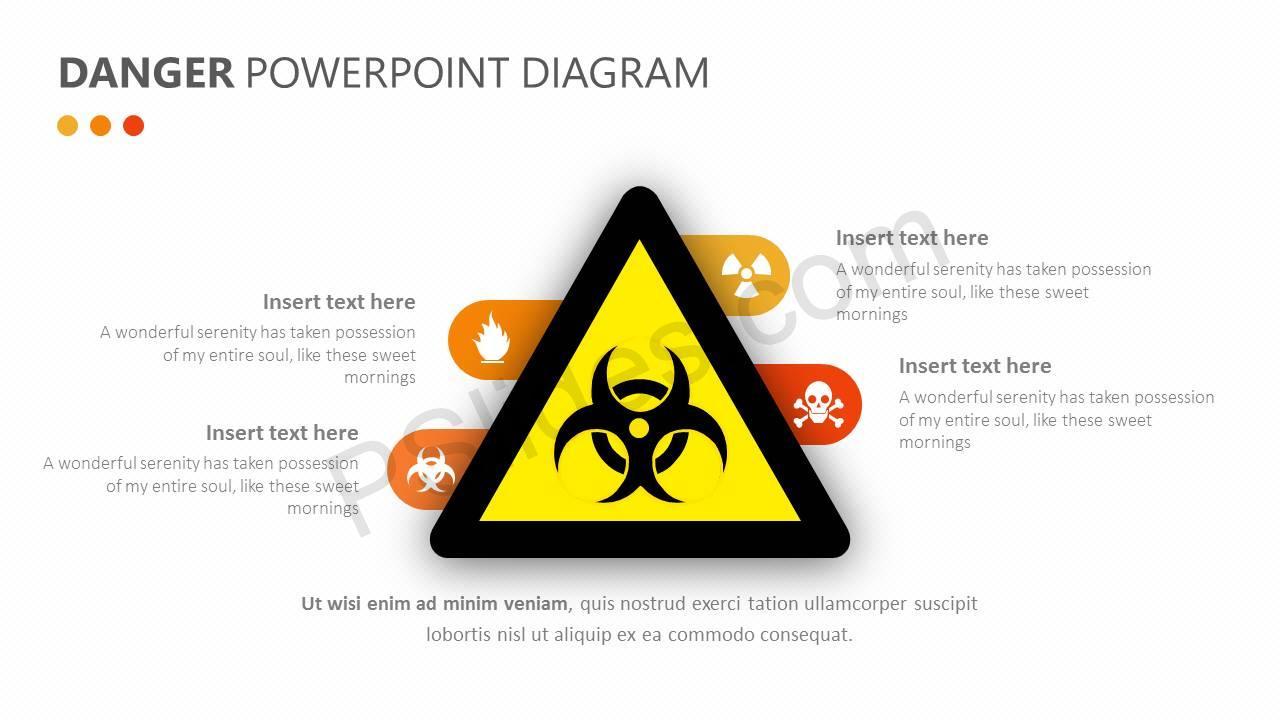 Danger PowerPoint Diagram Slide3