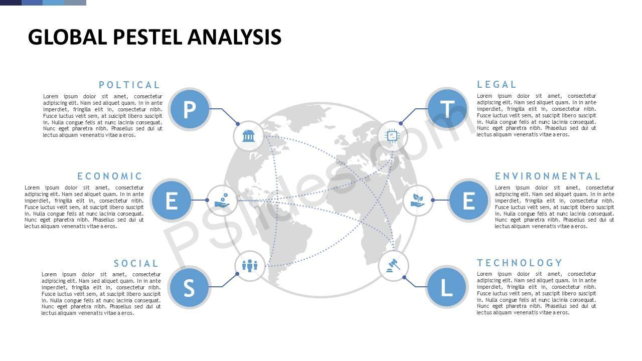 Global PESTEL Analysis Slide1