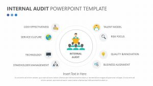 Internal Audit PowerPoint Template