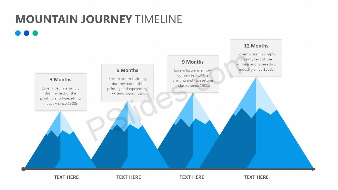 Mountain Journey Timeline Slide1