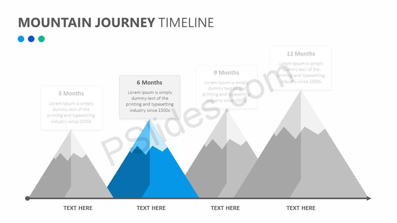 Mountain Journey Timeline Slide2