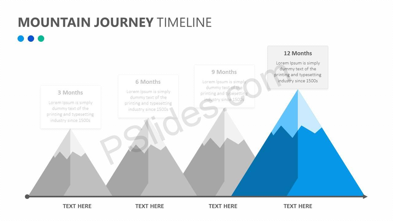 Mountain Journey Timeline Slide3