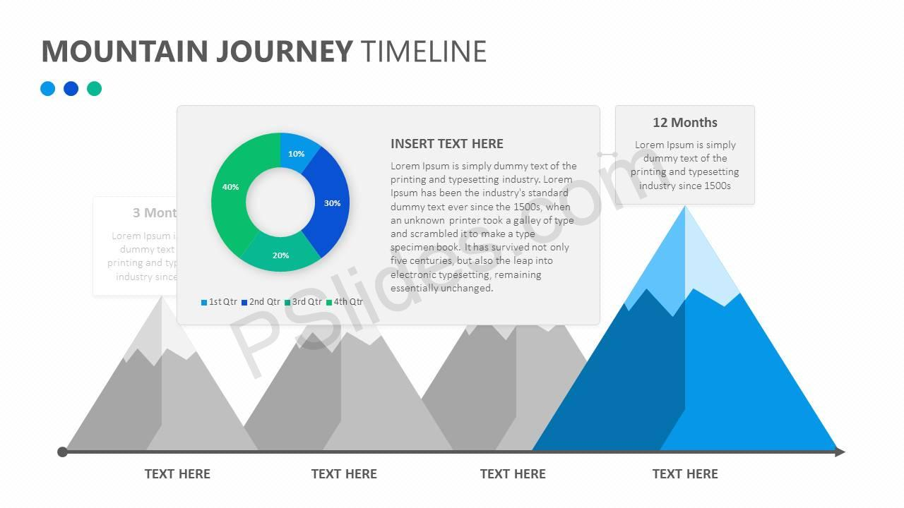 Mountain Journey Timeline Slide4