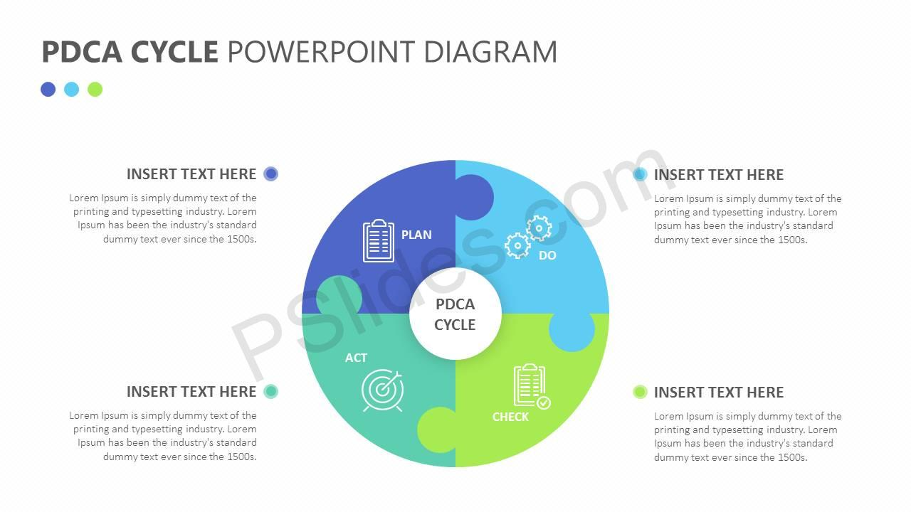 PDCA Cycle PowerPoint Diagram Slide1