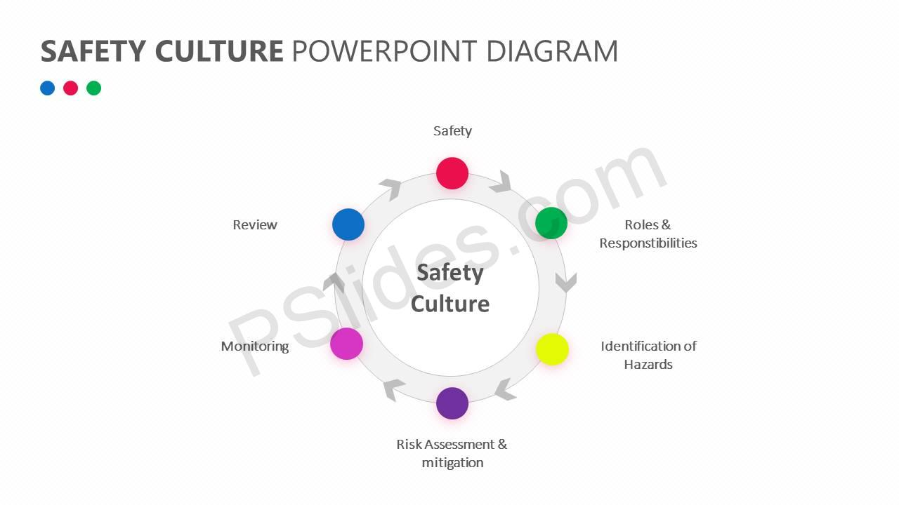 Safety Culture PowerPoint Diagram Slide1