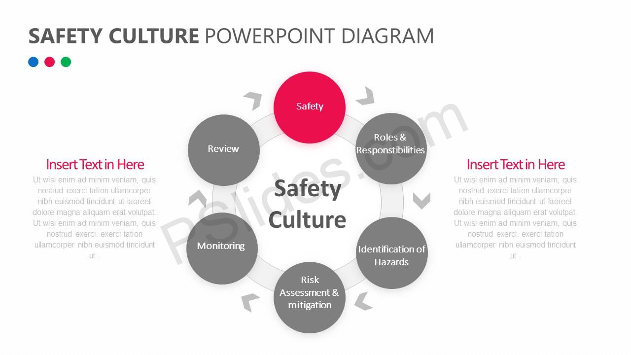 Safety Culture PowerPoint Diagram Slide5