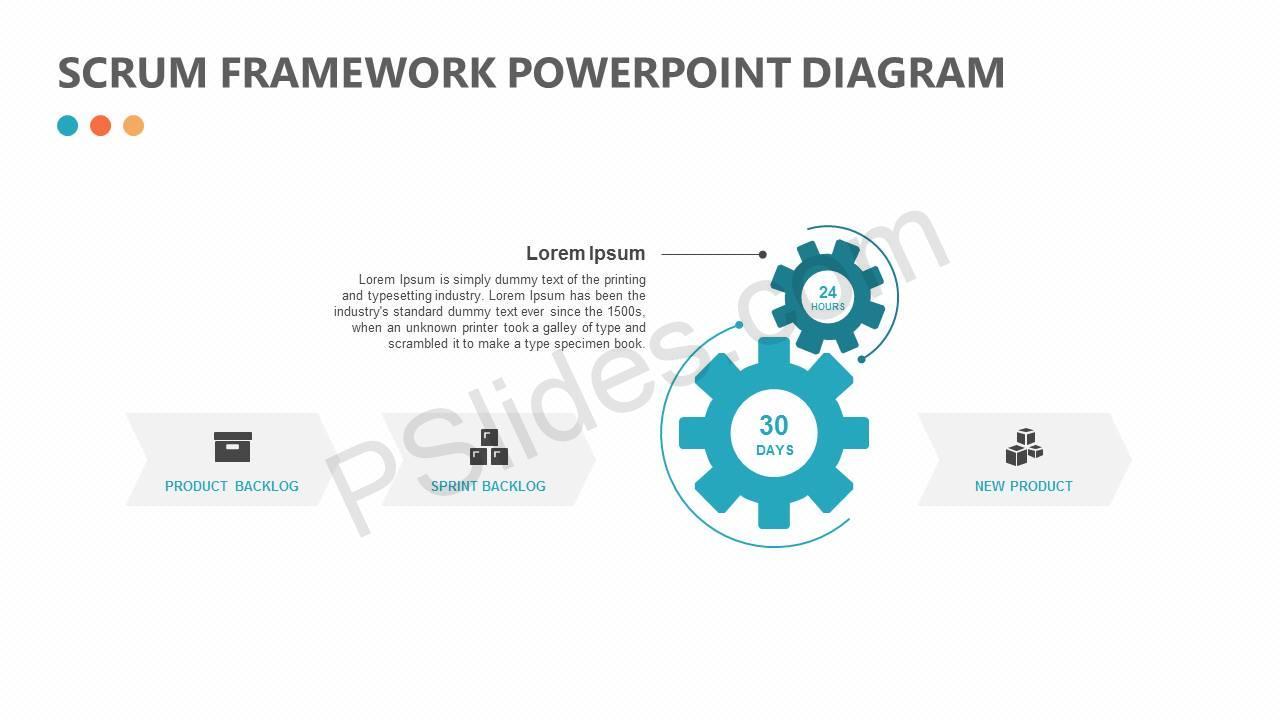 Agile Scrum Framework PowerPoint Diagram Slide 1