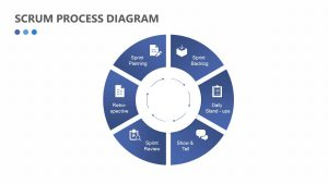 Scrum Process Diagram