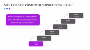 Free Six Levels of Customer Service PowerPoint Diagram