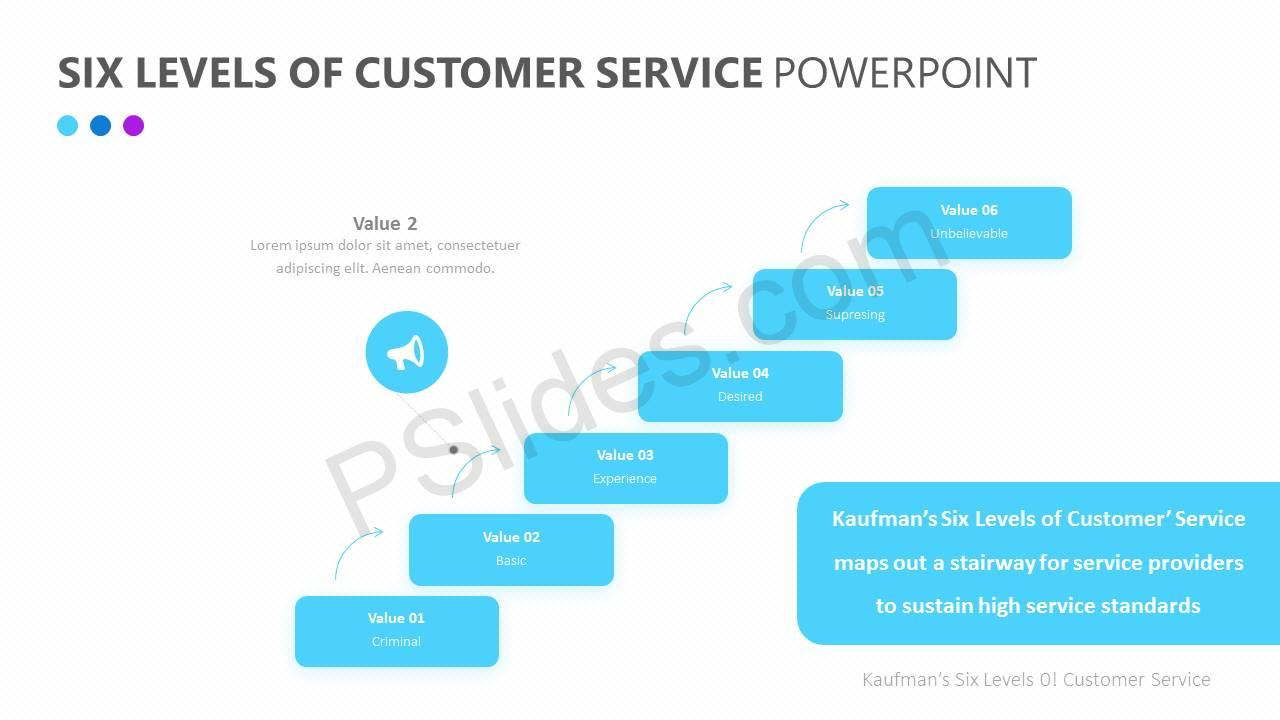 Six Levels of Customer Service PowerPoint Diagram Slide4