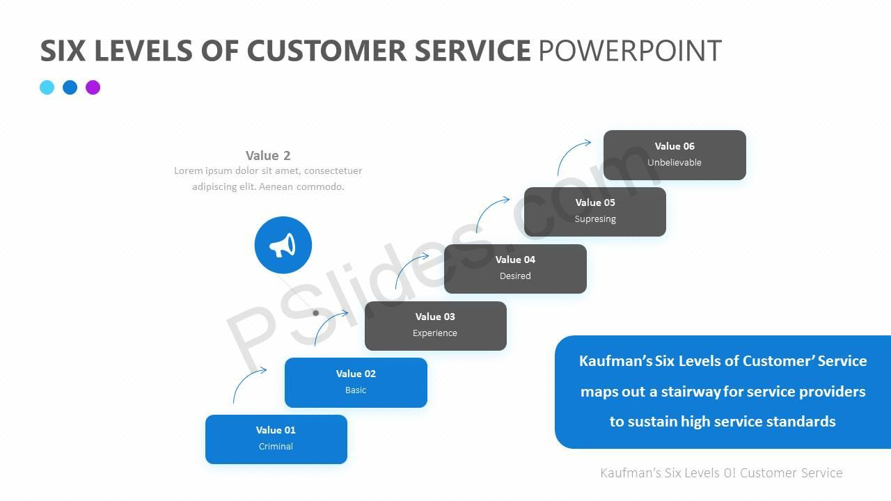 Six Levels of Customer Service PowerPoint Diagram Slide5