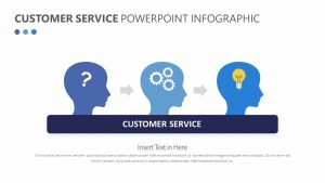 Customer Service PowerPoint Infographic