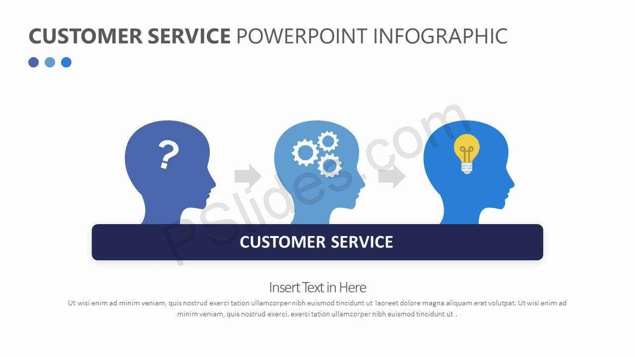 Customer Service PowerPoint Infographic | PSlides