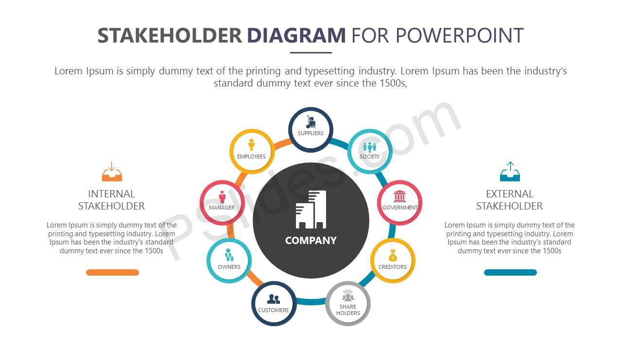 Stakeholder Diagram for PowerPoint Slide1