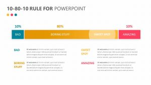 Free 10-80-10 Rule for PowerPoint