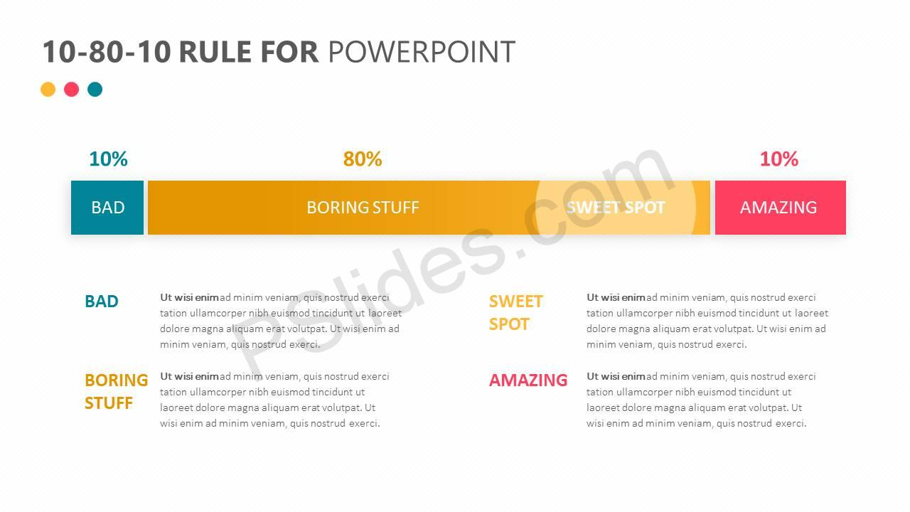 10-80-10-Rule-for-PowerPoint-Slide1