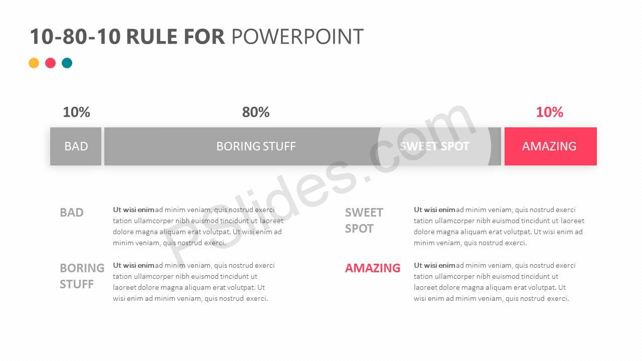 10-80-10-Rule-for-PowerPoint-Slide2