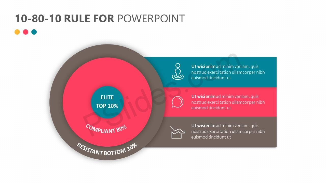 10-80-10-Rule-for-PowerPoint-Slide3