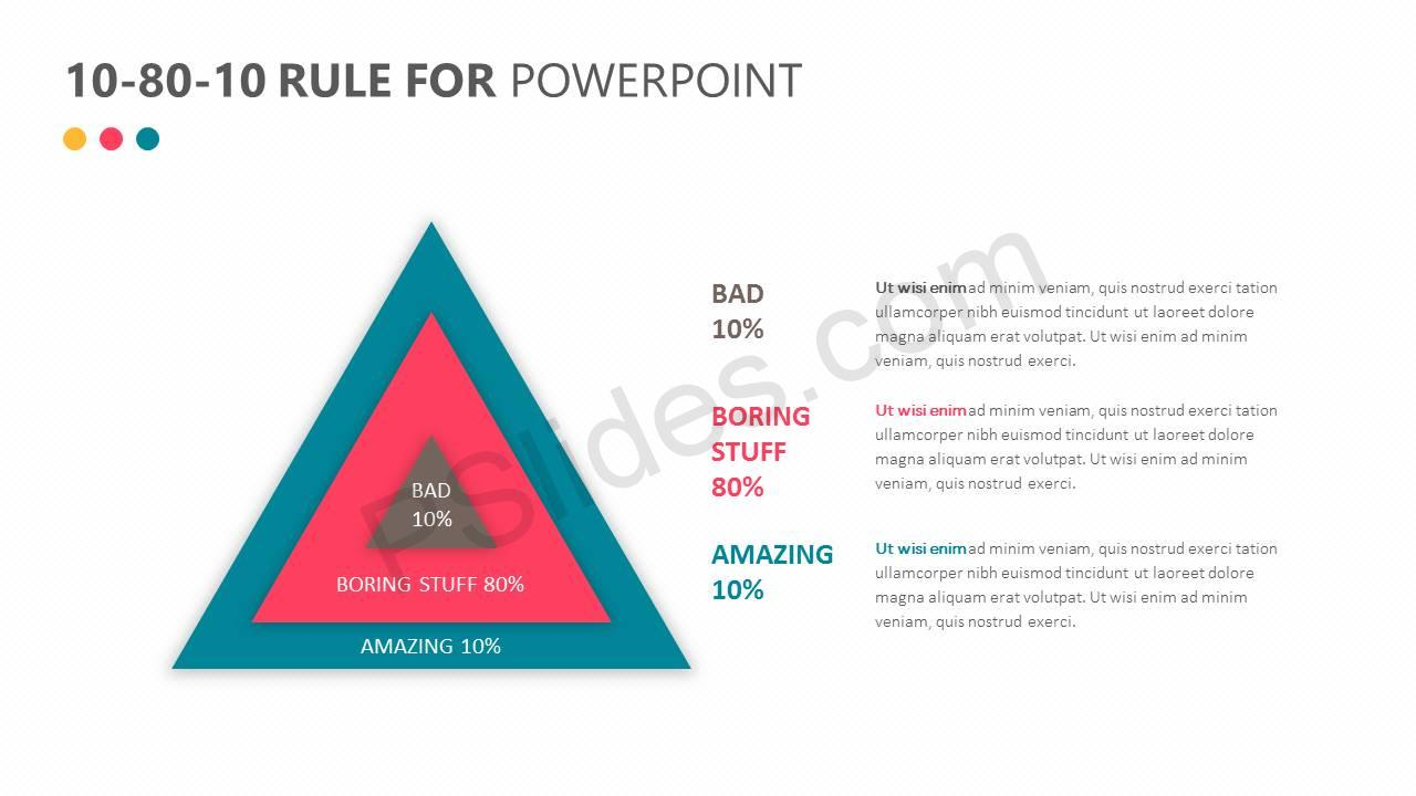 10-80-10-Rule-for-PowerPoint-Slide4