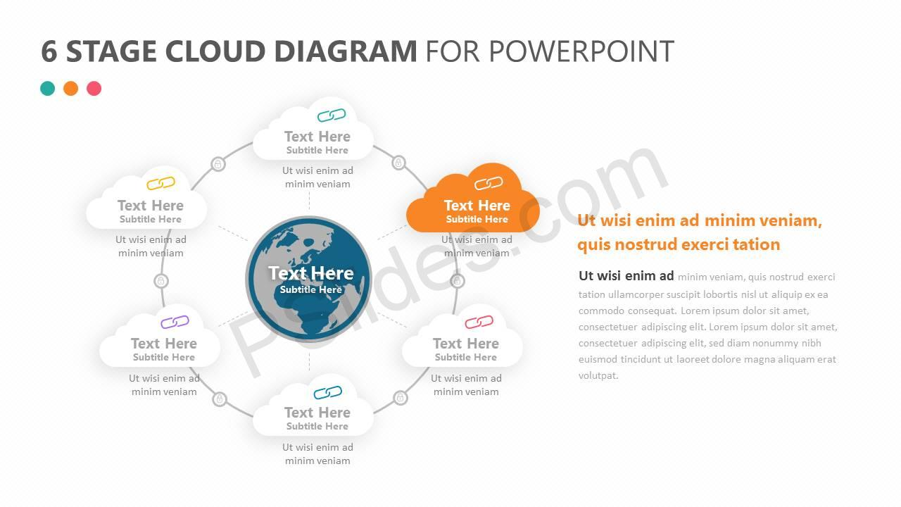6 Stage Cloud Diagram for PowerPoint Slide3
