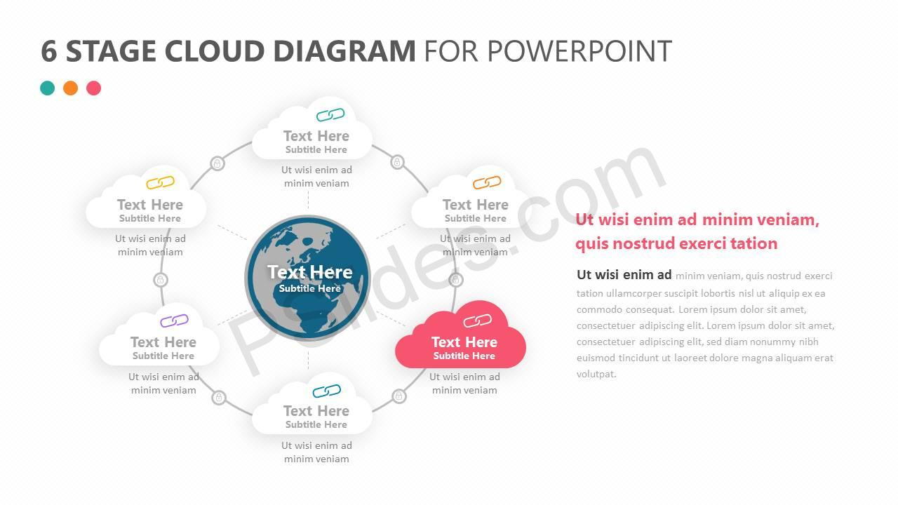6 Stage Cloud Diagram for PowerPoint Slide4