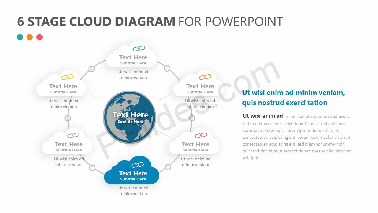 6 Stage Cloud Diagram for PowerPoint Slide5