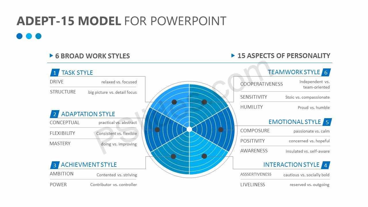 ADEPT-15-Model-for-PowerPoint-Slide1