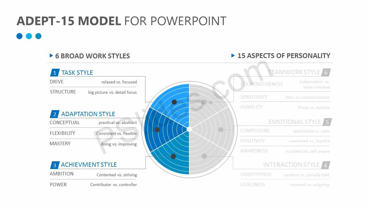 ADEPT-15-Model-for-PowerPoint-Slide2
