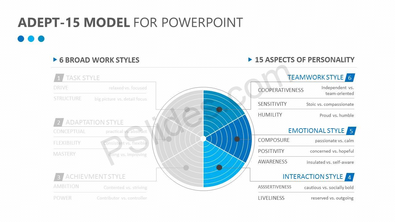 ADEPT-15-Model-for-PowerPoint-Slide3