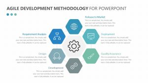 Agile Development Methodology PowerPoint Diagram
